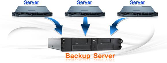 Резервне копіювання серверів Linux