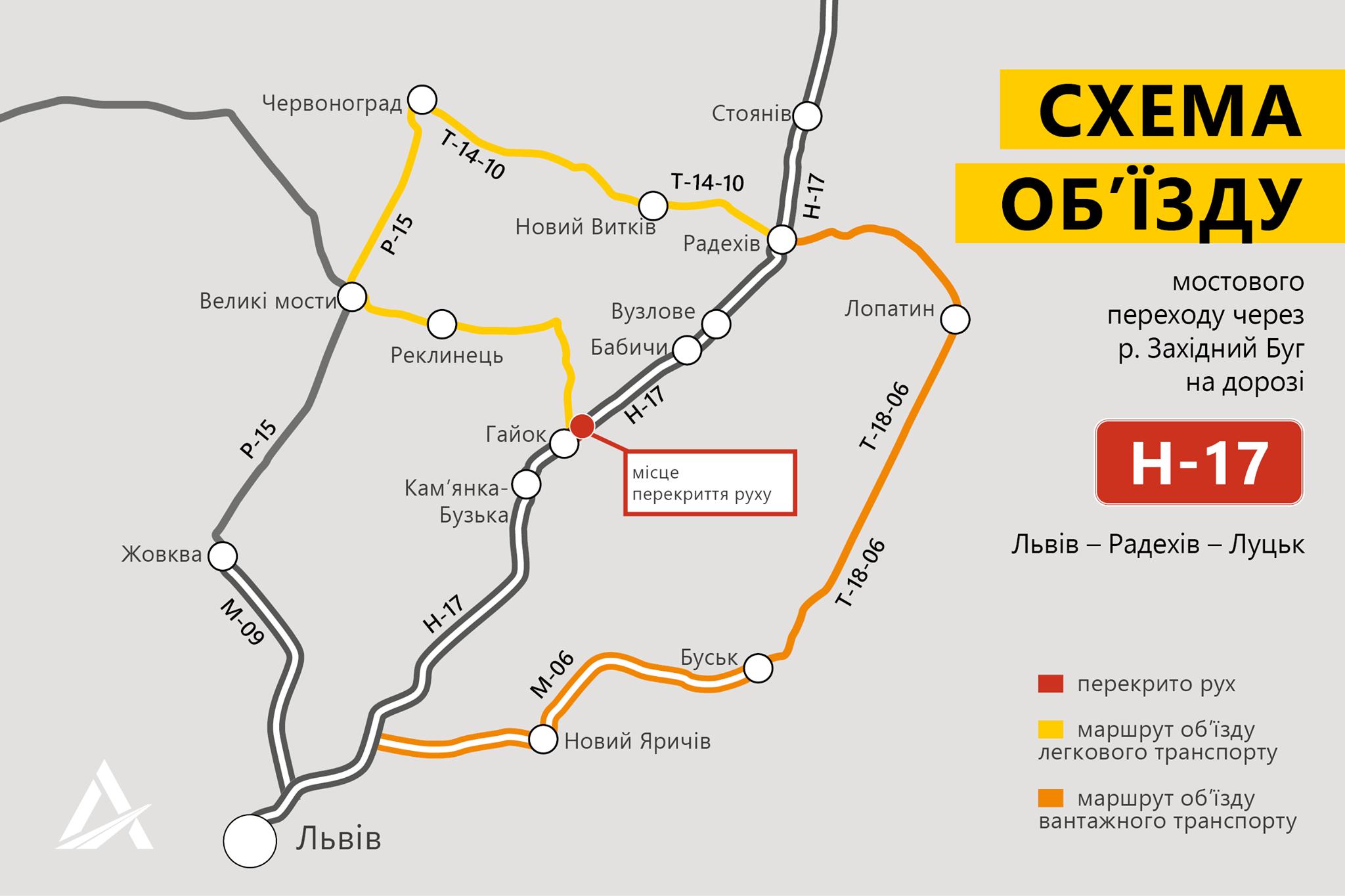 Схема об'їзду мостового переходу через річку Західний Буг на дорозі Н-17 Львів - Радехів - Луцьк